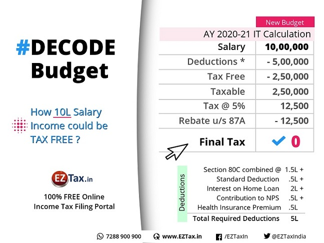Decode Budget 2019, How you could plan & pay ZERO Tax for 10L Salary Visit and use Calculators | EZTax.in