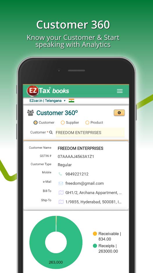 EZTax.in GST Accounting - Customer 360